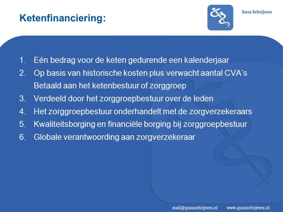 Ketenfinanciering: 1.Eén bedrag voor de keten gedurende een kalenderjaar 2.Op basis van historische kosten plus verwacht aantal CVA's Betaald aan het