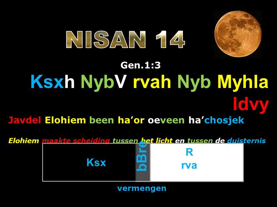 Gen.1:3 Ksxh NybV rvah Nyb Myhla ldvy Javdel Elohiem been ha'or oeveen ha'chosjek Elohiem maakte scheiding tussen het licht en tussen de duisternis R