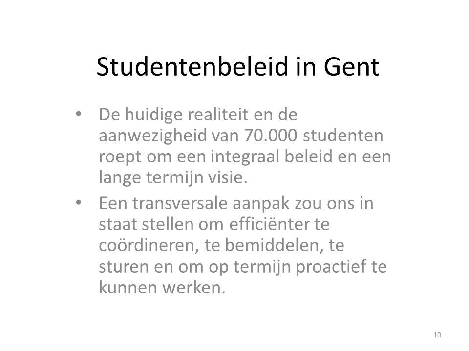 Studentenbeleid in Gent De huidige realiteit en de aanwezigheid van 70.000 studenten roept om een integraal beleid en een lange termijn visie. Een tra