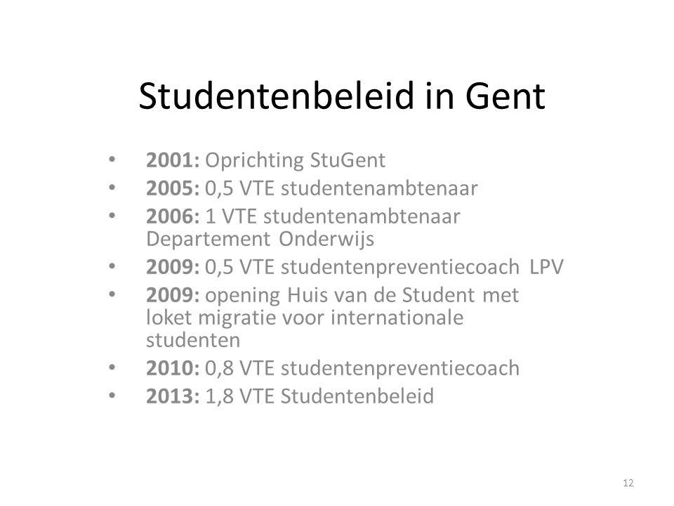 Studentenbeleid in Gent 2001: Oprichting StuGent 2005: 0,5 VTE studentenambtenaar 2006: 1 VTE studentenambtenaar Departement Onderwijs 2009: 0,5 VTE studentenpreventiecoach LPV 2009: opening Huis van de Student met loket migratie voor internationale studenten 2010: 0,8 VTE studentenpreventiecoach 2013: 1,8 VTE Studentenbeleid 12