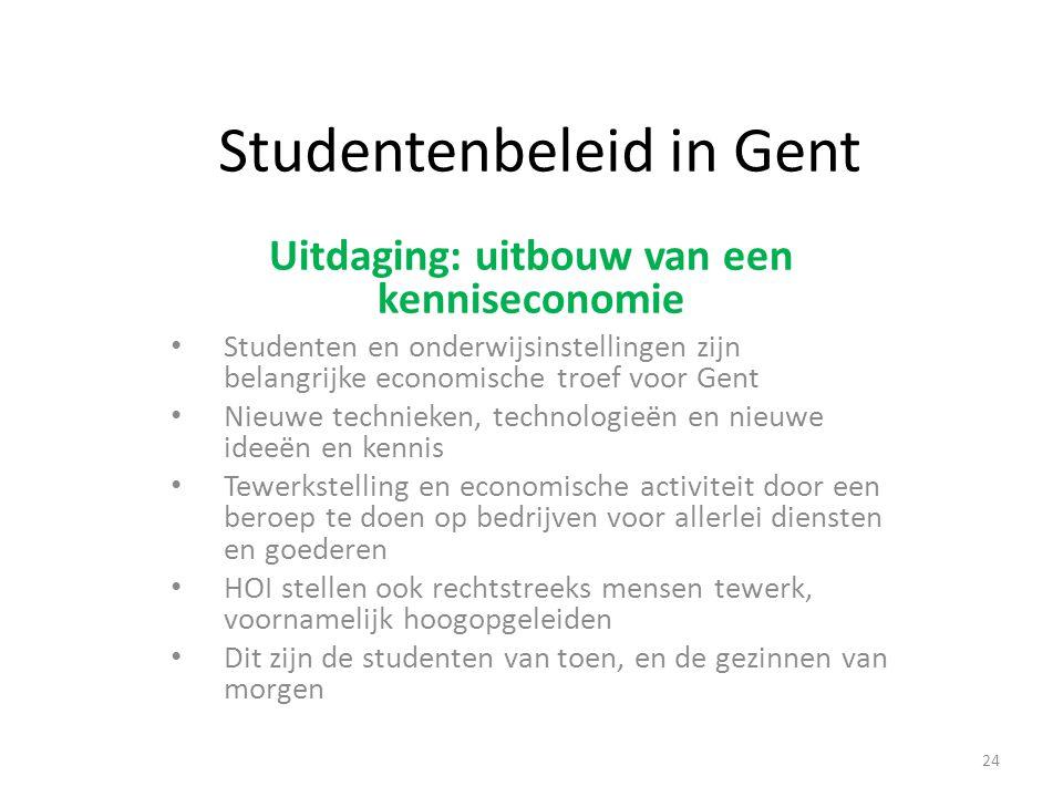 Studentenbeleid in Gent Uitdaging: uitbouw van een kenniseconomie Studenten en onderwijsinstellingen zijn belangrijke economische troef voor Gent Nieu