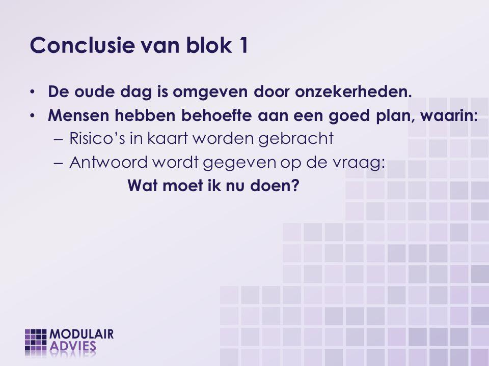 Conclusie van blok 1 De oude dag is omgeven door onzekerheden. Mensen hebben behoefte aan een goed plan, waarin: – Risico's in kaart worden gebracht –