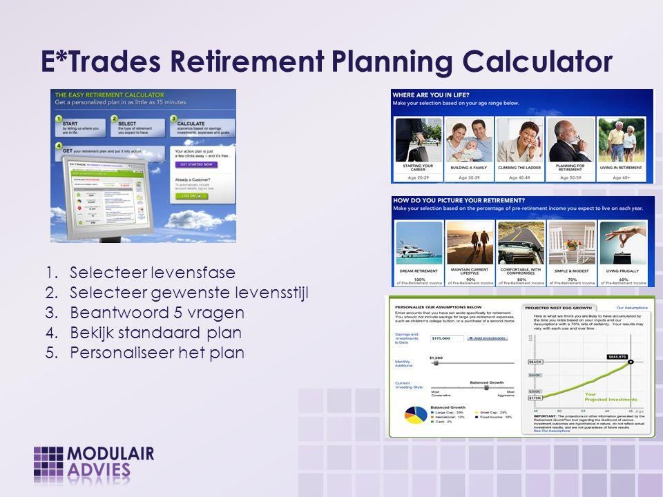 E*Trades Retirement Planning Calculator 1.Selecteer levensfase 2.Selecteer gewenste levensstijl 3.Beantwoord 5 vragen 4.Bekijk standaard plan 5.Person