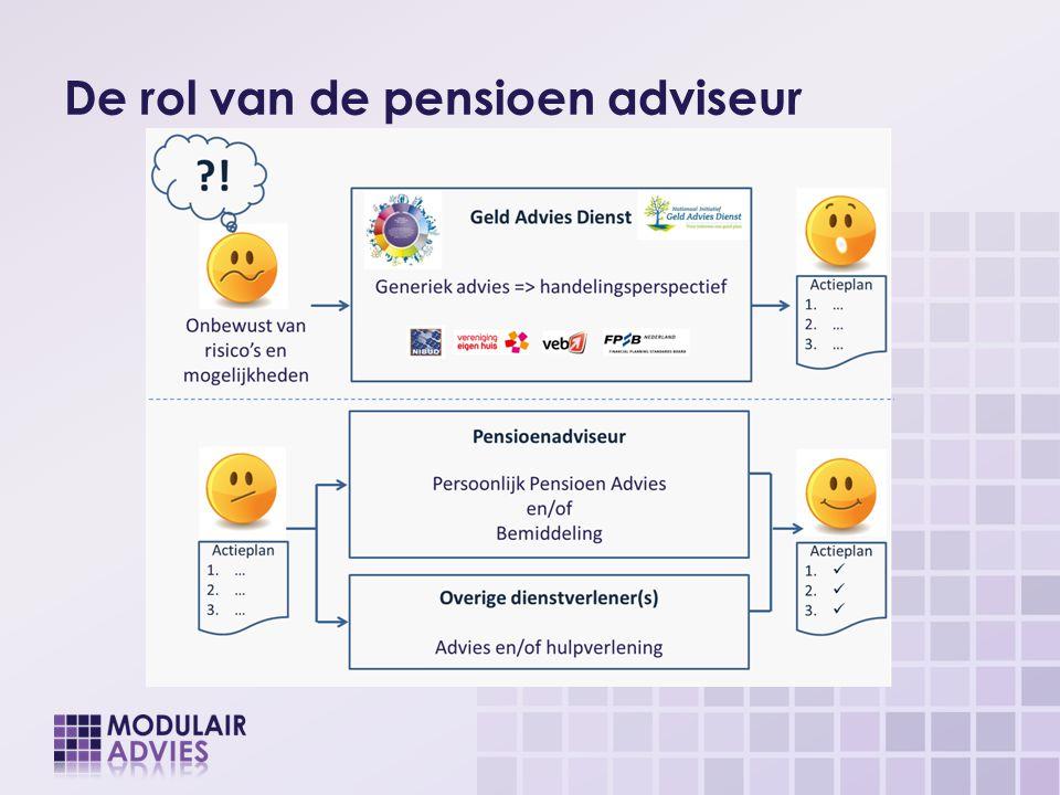 De rol van de pensioen adviseur