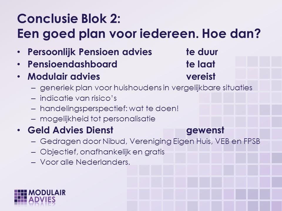 Conclusie Blok 2: Een goed plan voor iedereen. Hoe dan? Persoonlijk Pensioen advieste duur Pensioendashboardte laat Modulair advies vereist – generiek