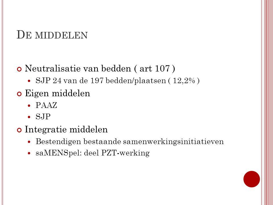 D E MIDDELEN Neutralisatie van bedden ( art 107 ) SJP 24 van de 197 bedden/plaatsen ( 12,2% ) Eigen middelen PAAZ SJP Integratie middelen Bestendigen