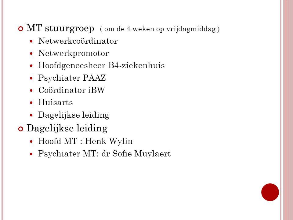 MT stuurgroep ( om de 4 weken op vrijdagmiddag ) Netwerkcoördinator Netwerkpromotor Hoofdgeneesheer B4-ziekenhuis Psychiater PAAZ Coördinator iBW Huis