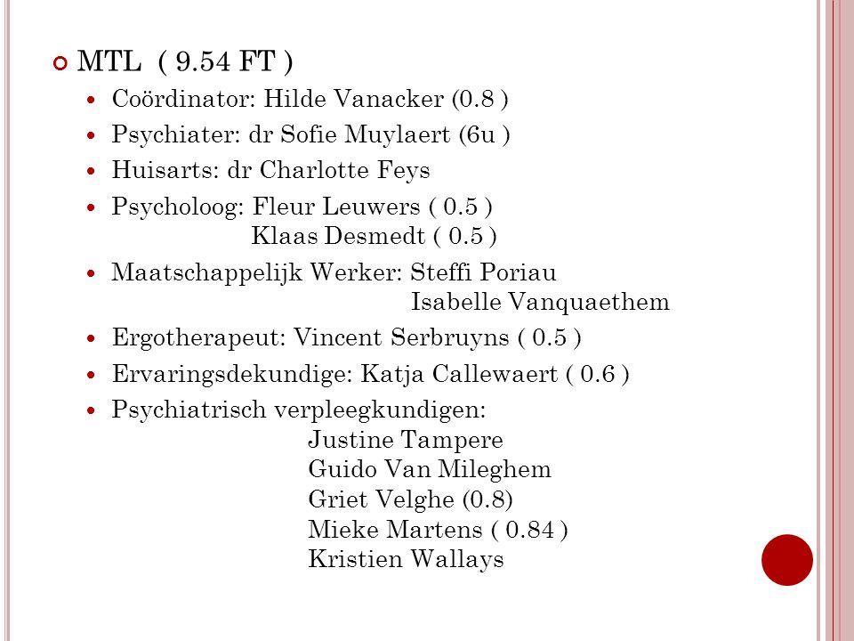 MTL ( 9.54 FT ) Coördinator: Hilde Vanacker (0.8 ) Psychiater: dr Sofie Muylaert (6u ) Huisarts: dr Charlotte Feys Psycholoog: Fleur Leuwers ( 0.5 ) K