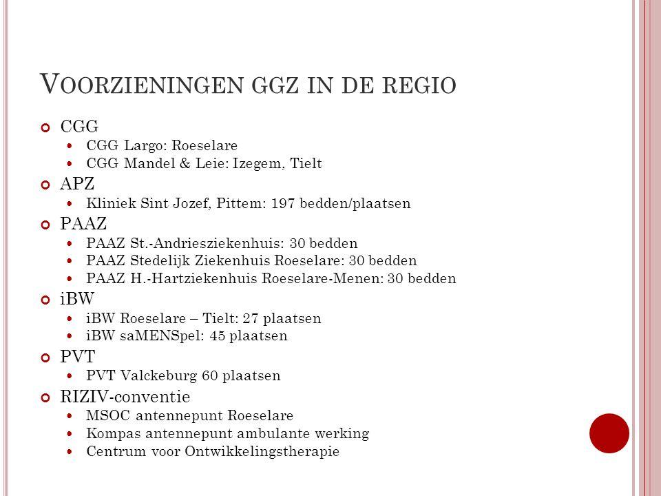 CGG CGG Largo: Roeselare CGG Mandel & Leie: Izegem, Tielt APZ Kliniek Sint Jozef, Pittem: 197 bedden/plaatsen PAAZ PAAZ St.-Andriesziekenhuis: 30 bedd