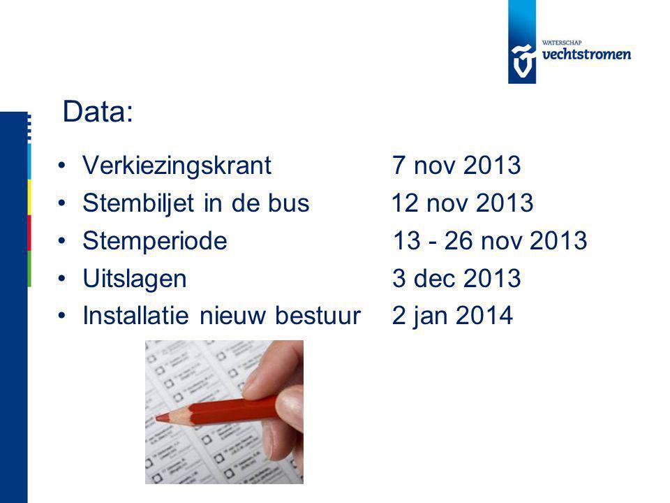 Data: Verkiezingskrant7 nov 2013 Stembiljet in de bus 12 nov 2013 Stemperiode13 - 26 nov 2013 Uitslagen3 dec 2013 Installatie nieuw bestuur2 jan 2014