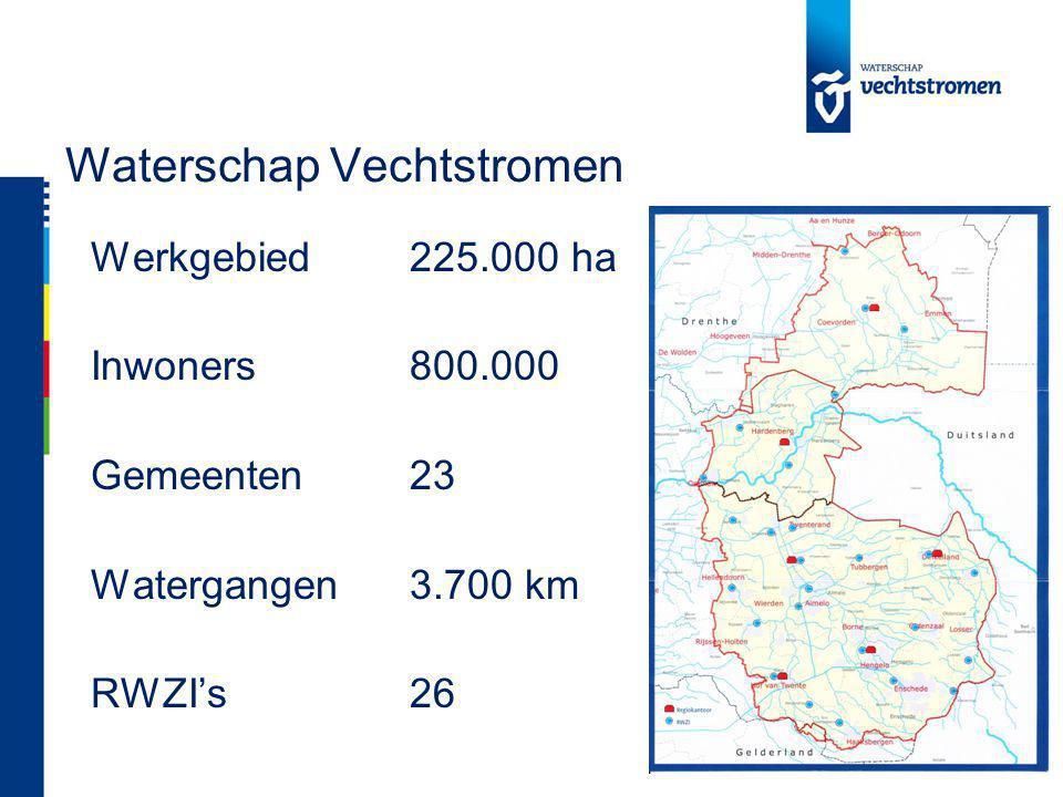 Werkgebied 225.000 ha Inwoners 800.000 Gemeenten23 Watergangen 3.700 km RWZI's 26 Waterschap Vechtstromen