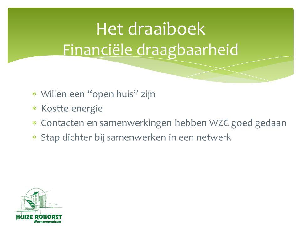  Willen een open huis zijn  Kostte energie  Contacten en samenwerkingen hebben WZC goed gedaan  Stap dichter bij samenwerken in een netwerk Het draaiboek Financiële draagbaarheid