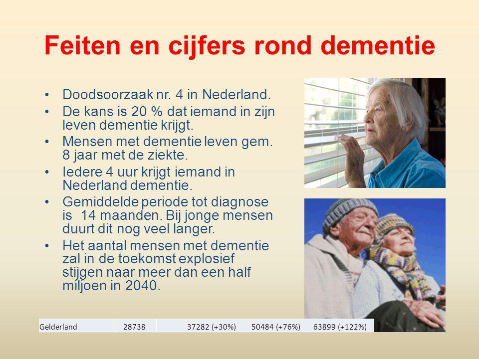Feiten en cijfers rond dementie Doodsoorzaak nr. 4 in Nederland. De kans is 20 % dat iemand in zijn leven dementie krijgt. Mensen met dementie leven g