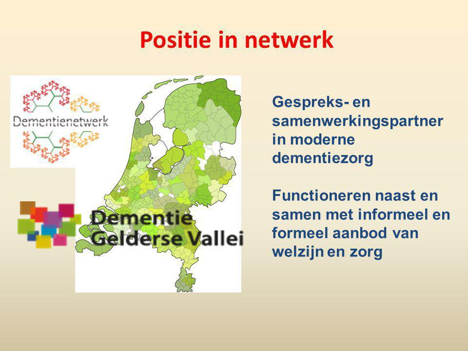 Positie in netwerk Gespreks- en samenwerkingspartner in moderne dementiezorg Functioneren naast en samen met informeel en formeel aanbod van welzijn e
