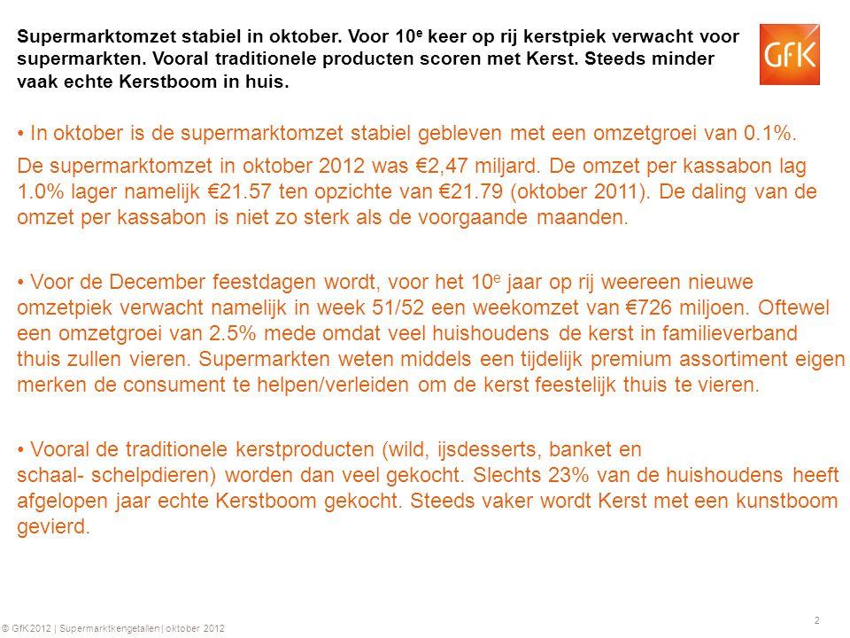 2 © GfK 2012 | Supermarktkengetallen | oktober 2012 Supermarktomzet stabiel in oktober. Voor 10 e keer op rij kerstpiek verwacht voor supermarkten. Vo
