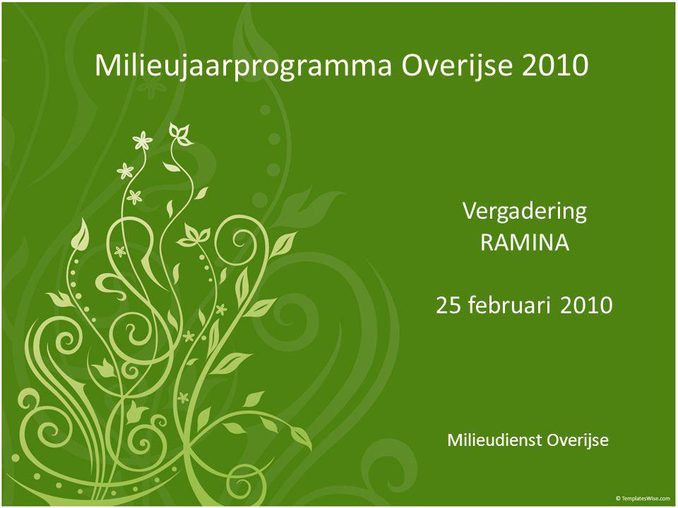SO loopt over periode 2008-2013.