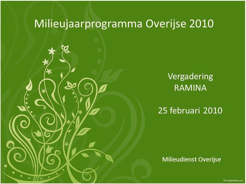 Milieujaarprogramma Overijse 2010 Milieudienst Overijse Vergadering RAMINA 25 februari 2010