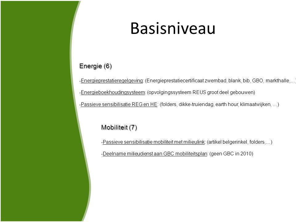 Basisniveau Energie (6) -Energieprestatieregelgeving: (Energieprestatiecertificaat zwembad, blank, bib, GBO, markthalle,…) -Energieboekhoudingsysteem: (opvolgingssysteem REUS groot deel gebouwen) -Passieve sensibilisatie REG en HE: (folders, dikke-truiendag, earth hour, klimaatwijken, …) Mobiliteit (7) -Passieve sensibilisatie mobiliteit met milieulink: (artikel belgerinkel, folders,…) -Deelname milieudienst aan GBC mobiliteitsplan: (geen GBC in 2010)