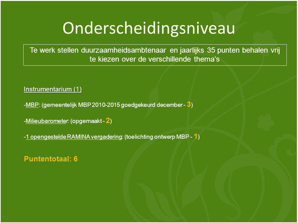 Onderscheidingsniveau Te werk stellen duurzaamheidsambtenaar en jaarlijks 35 punten behalen vrij te kiezen over de verschillende thema's Instrumentarium (1) -MBP: (gemeentelijk MBP 2010-2015 goedgekeurd december - 3 ) -Milieubarometer: (opgemaakt - 2 ) -1 opengestelde RAMINA vergadering: (toelichting ontwerp MBP - 1 ) Puntentotaal: 6