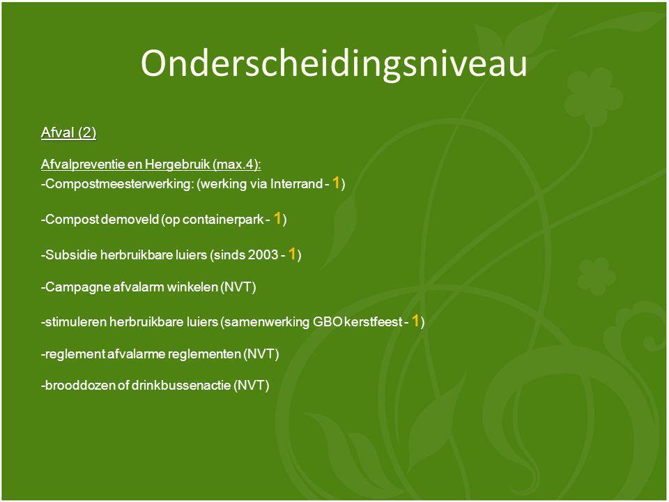 Onderscheidingsniveau Afval (2) Afvalpreventie en Hergebruik (max.4): -Compostmeesterwerking: (werking via Interrand - 1 ) -Compost demoveld (op containerpark - 1 ) -Subsidie herbruikbare luiers (sinds 2003 - 1 ) -Campagne afvalarm winkelen (NVT) -stimuleren herbruikbare luiers (samenwerking GBO kerstfeest - 1 ) -reglement afvalarme reglementen (NVT) -brooddozen of drinkbussenactie (NVT)