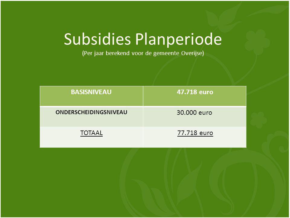 Subsidies Planperiode (Per jaar berekend voor de gemeente Overijse) BASISNIVEAU 47.718 euro ONDERSCHEIDINGSNIVEAU 30.000 euro TOTAAL 77.718 euro