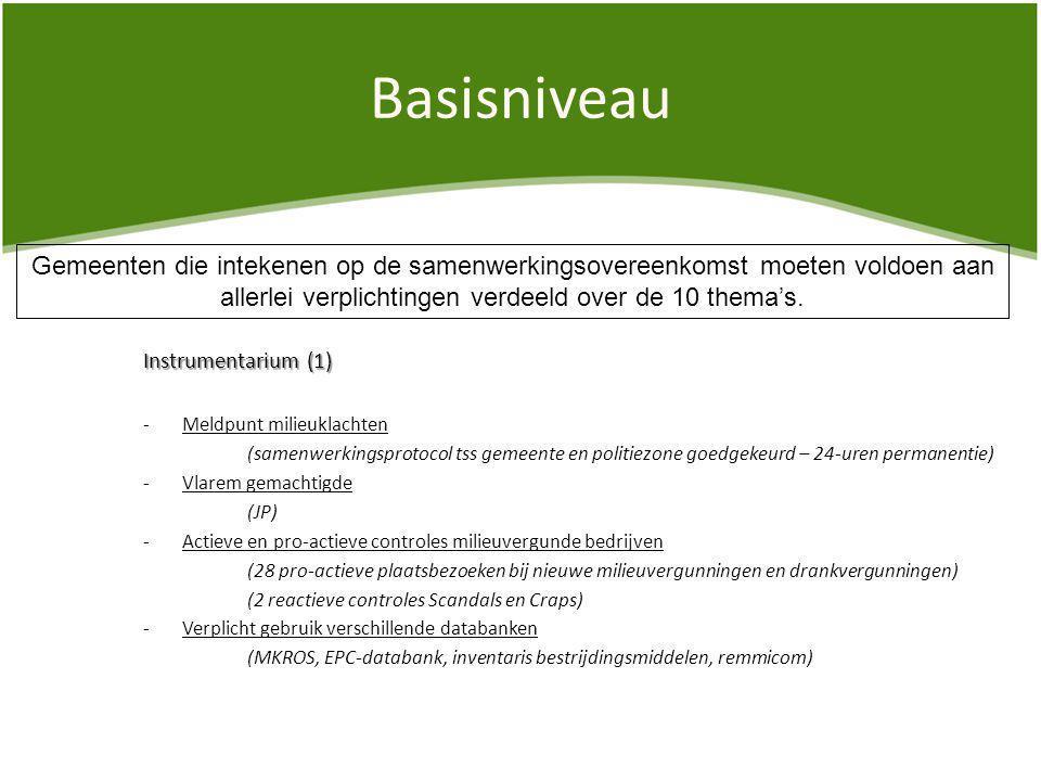 Onderscheidingsniveau Afval (2) Selectieve inzameling: -Overeenkomst textielcontainers (afgesloten sinds 2010 - 1 ) -Opname afvalluik in bermbeheersplan (NVT) -Rapporteren bedrijfsafvalstoffen gemeente (jaarlijks via afvalstoffenenquête - 1 ) -Sensibiliseren bedrijven over sorteerverplichting (NVT) -Verwerking ruimingsspecie (jaarlijks via afvalstoffenenquête – 1 ) -Uitbaten inzamelplaats dierlijkafval (NVT) -KMO containerpark (NVT) -Selectieve inzameling wegwerpluiers (NVT) -Max.