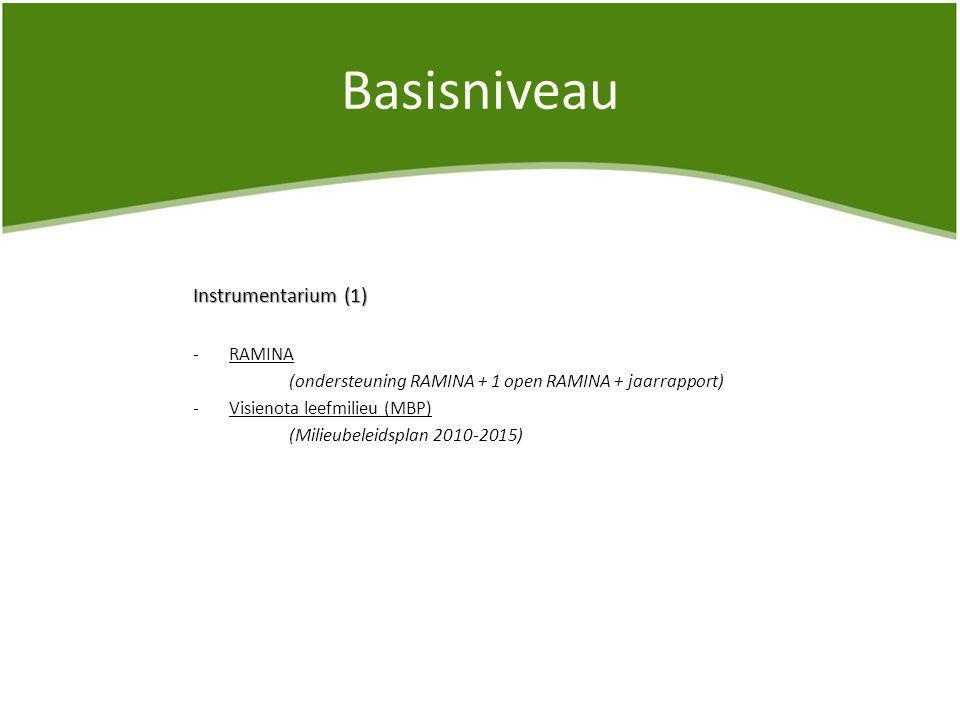 Basisniveau Instrumentarium (1) -RAMINA (ondersteuning RAMINA + 1 open RAMINA + jaarrapport) -Visienota leefmilieu (MBP) (Milieubeleidsplan 2010-2015)