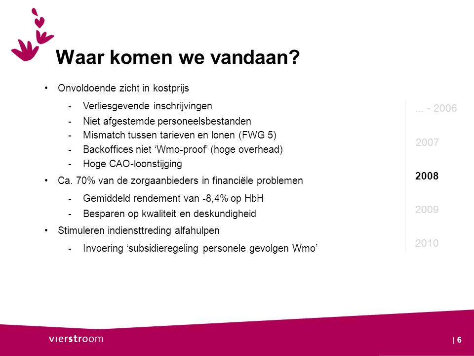 Waar komen we vandaan.FNV: HbH Basis van goede kwaliteit kost minstens € 24,50.