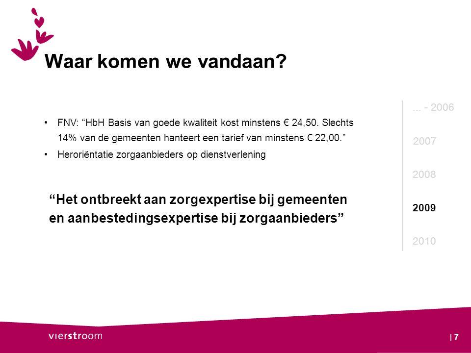 Waar komen we vandaan. FNV: HbH Basis van goede kwaliteit kost minstens € 24,50.