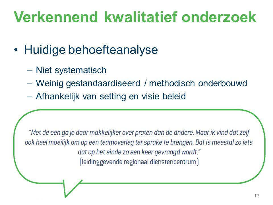 Verkennend kwalitatief onderzoek Huidige behoefteanalyse –Niet systematisch –Weinig gestandaardiseerd / methodisch onderbouwd –Afhankelijk van setting