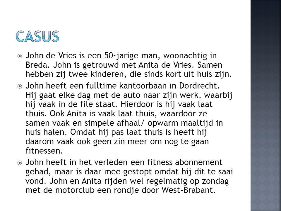  John de Vries is een 50-jarige man, woonachtig in Breda. John is getrouwd met Anita de Vries. Samen hebben zij twee kinderen, die sinds kort uit hui
