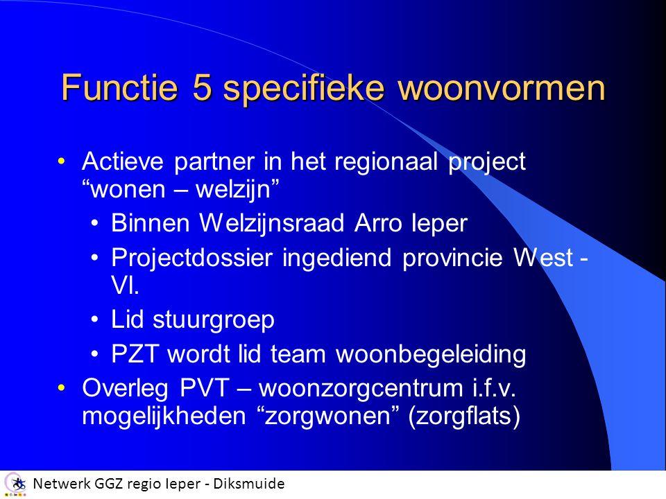 Netwerk GGZ regio Ieper - Diksmuide Functie 5 specifieke woonvormen Actieve partner in het regionaal project wonen – welzijn Binnen Welzijnsraad Arro Ieper Projectdossier ingediend provincie West - Vl.