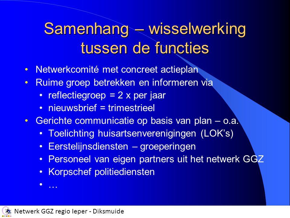 Netwerk GGZ regio Ieper - Diksmuide Samenhang – wisselwerking tussen de functies Netwerkcomité met concreet actieplan Ruime groep betrekken en informe