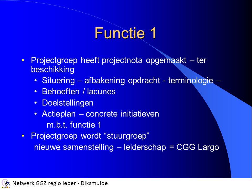 Netwerk GGZ regio Ieper - Diksmuide Functie 1 Doelstellingen met jaaractieplan – o.a.