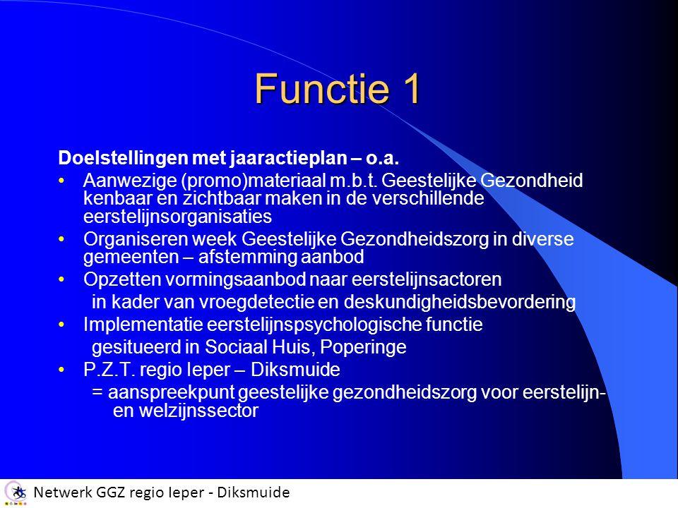 Netwerk GGZ regio Ieper - Diksmuide Functie 2 mobiele teams Mobiel team acute psychiatrische zorg Operationeel 1 februari 2013 8,5 FTE - incl.