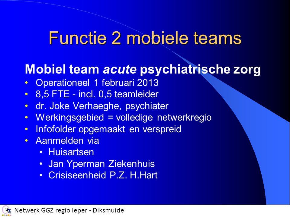 Netwerk GGZ regio Ieper - Diksmuide Functie 2 mobiele teams Mobiel team acute psychiatrische zorg Operationeel 1 februari 2013 8,5 FTE - incl. 0,5 tea