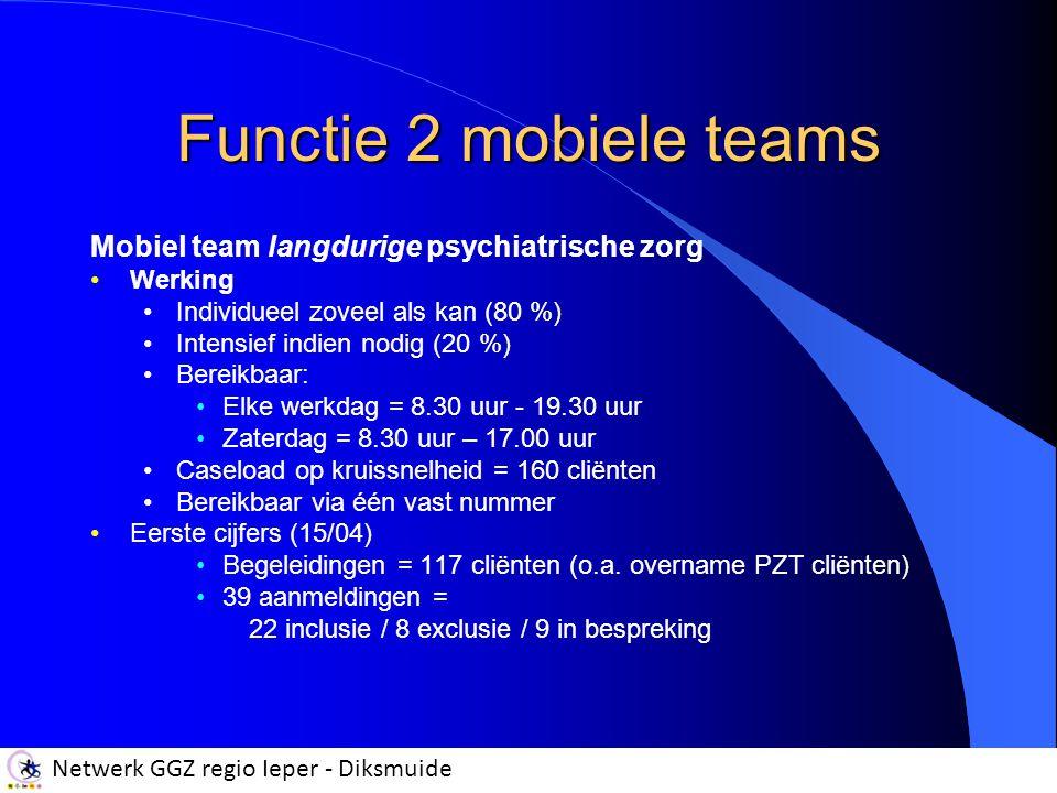 Netwerk GGZ regio Ieper - Diksmuide Functie 2 mobiele teams Mobiel team langdurige psychiatrische zorg Werking Individueel zoveel als kan (80 %) Inten