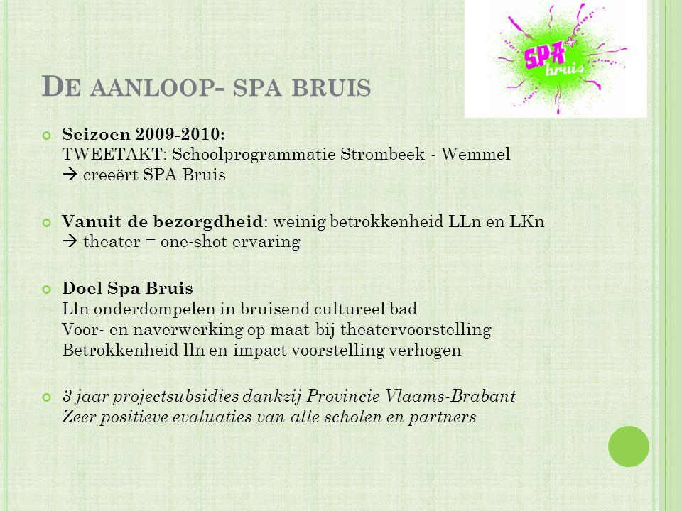 D E AANLOOP - SPA BRUIS Seizoen 2009-2010: TWEETAKT: Schoolprogrammatie Strombeek - Wemmel  creeërt SPA Bruis Vanuit de bezorgdheid : weinig betrokke