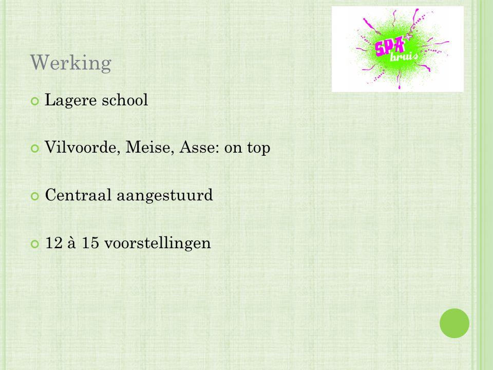 Werking Lagere school Vilvoorde, Meise, Asse: on top Centraal aangestuurd 12 à 15 voorstellingen