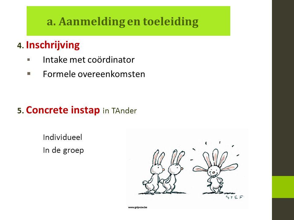 a. Aanmelding en toeleiding 4. Inschrijving  Intake met coördinator  Formele overeenkomsten 5.