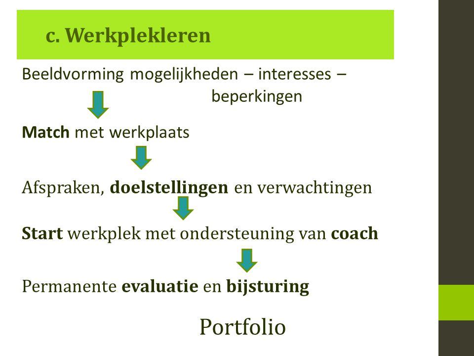 c. Werkplekleren Beeldvorming mogelijkheden – interesses – beperkingen Match met werkplaats Afspraken, doelstellingen en verwachtingen Start werkplek