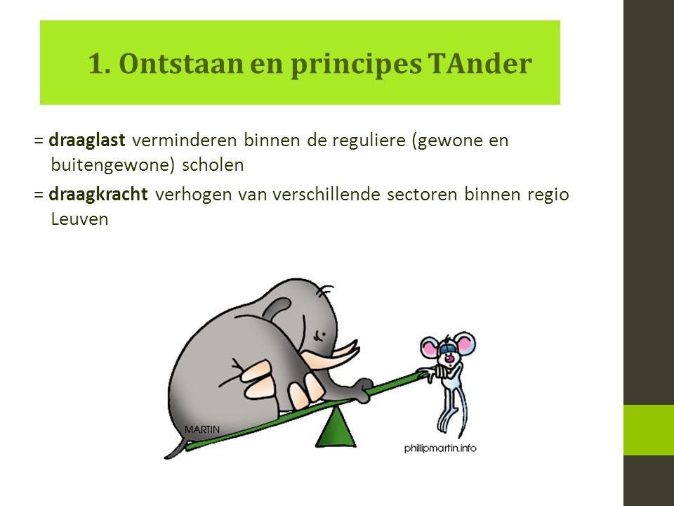 1. Ontstaan en principes TAnder = draaglast verminderen binnen de reguliere (gewone en buitengewone) scholen = draagkracht verhogen van verschillende