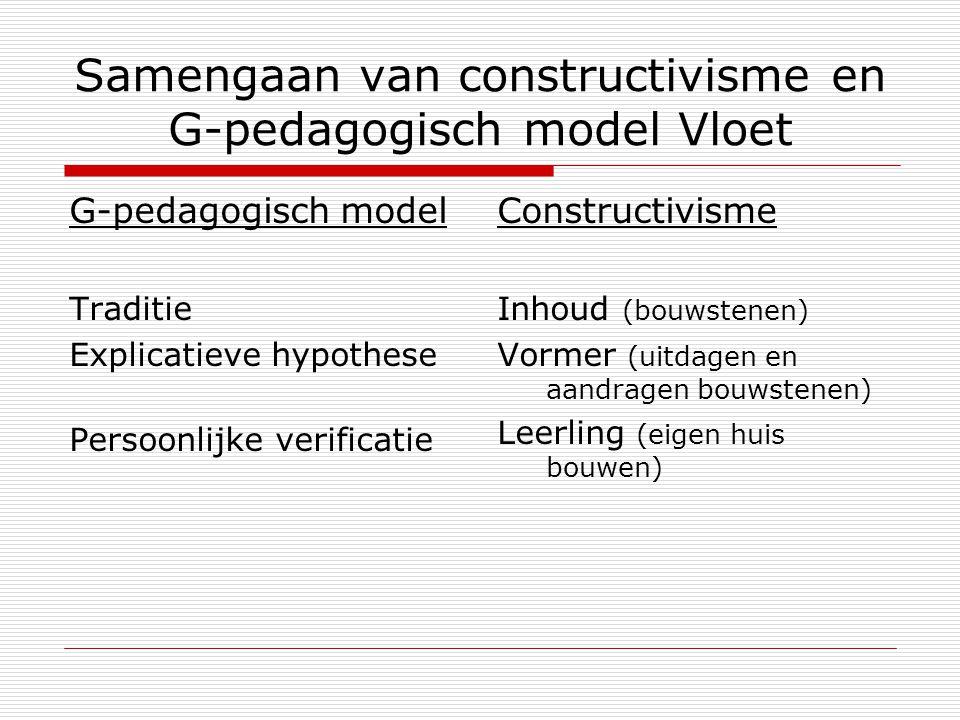Samengaan van constructivisme en G-pedagogisch model Vloet G-pedagogisch model Traditie Explicatieve hypothese Persoonlijke verificatie Constructivism