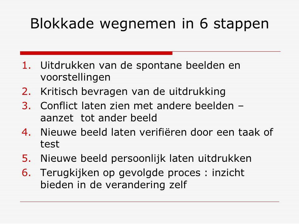 Blokkade wegnemen in 6 stappen 1.Uitdrukken van de spontane beelden en voorstellingen 2.Kritisch bevragen van de uitdrukking 3.Conflict laten zien met