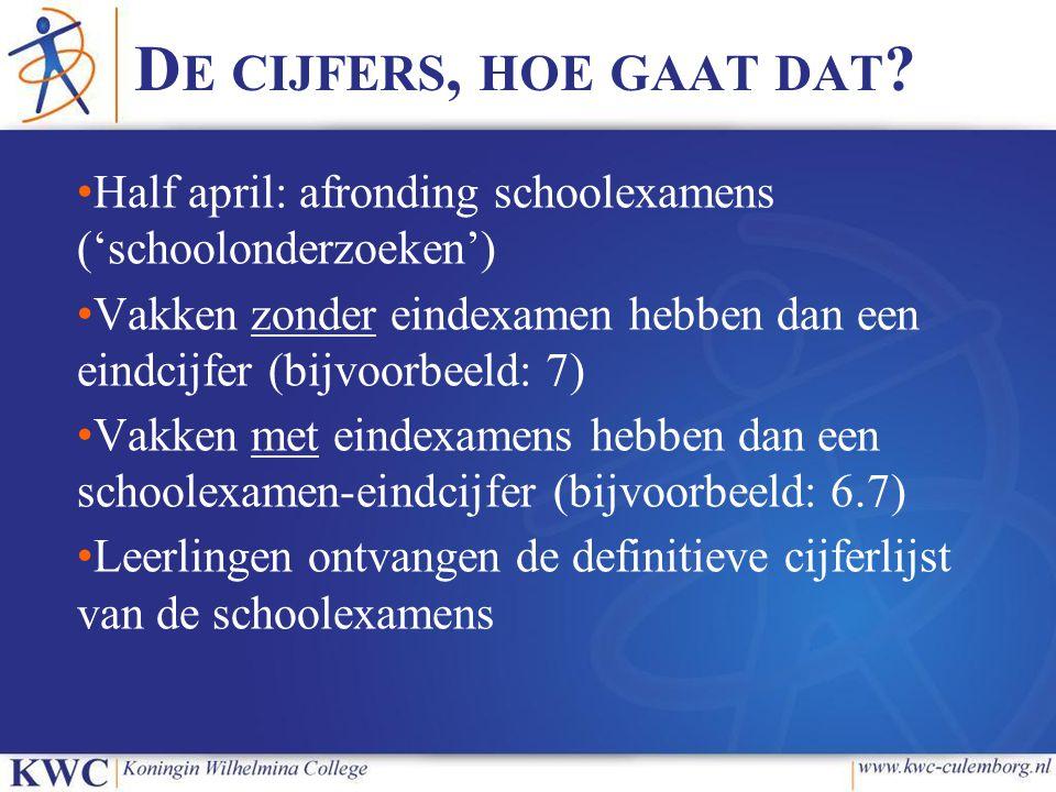 Een cijferlijst op 18 april Nederlands 6.6 Wiskunde A 5.2 Engels 6.4 Economie 6.1 Duits 6.2 Aardrijkskunde5.3 Geschiedenis 7.0 ANW6 Maatschappijleer7 Profielwerkstuk7 Combinatiecijfer7 LO 1g CKVv