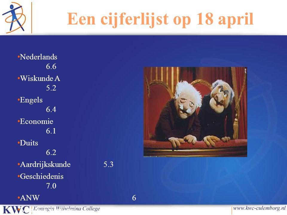 De schoolexamenvakken = geen CE ANW Maatschappijleer Informatica NLT Voor deze vakken geldt dat 5.45 als eindgemiddelde wordt afgerond naar 6.