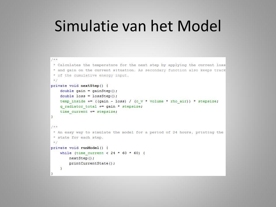 Simulatie van het Model