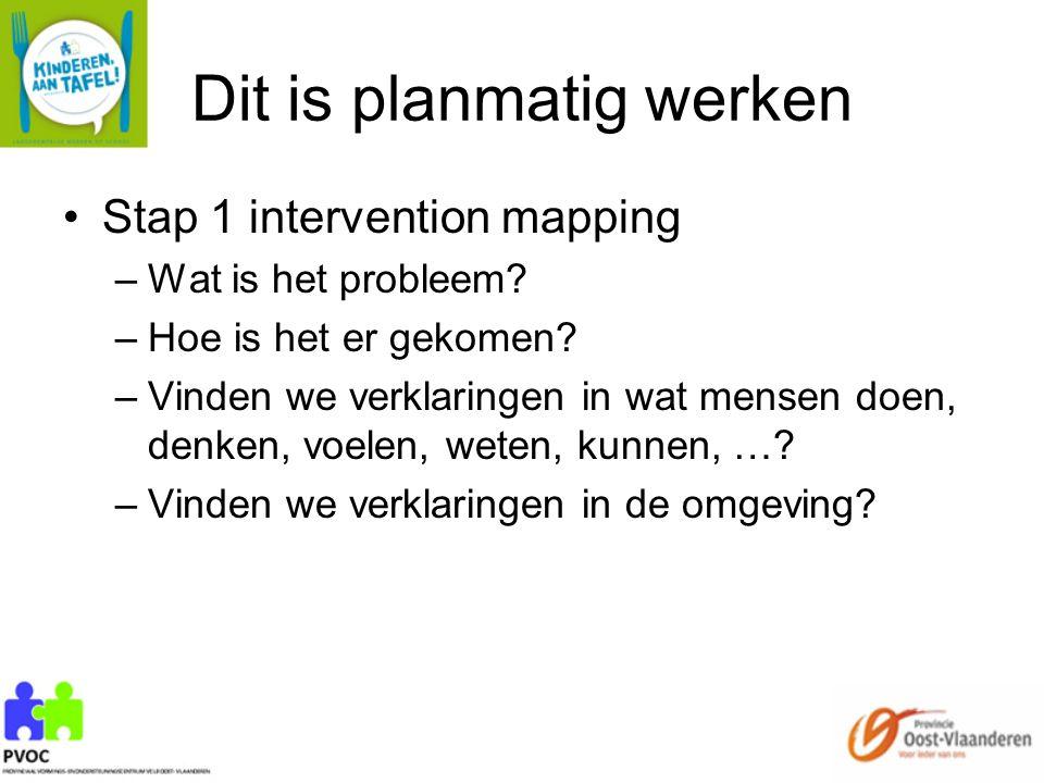 Dit is planmatig werken Stap 1 intervention mapping –Wat is het probleem? –Hoe is het er gekomen? –Vinden we verklaringen in wat mensen doen, denken,