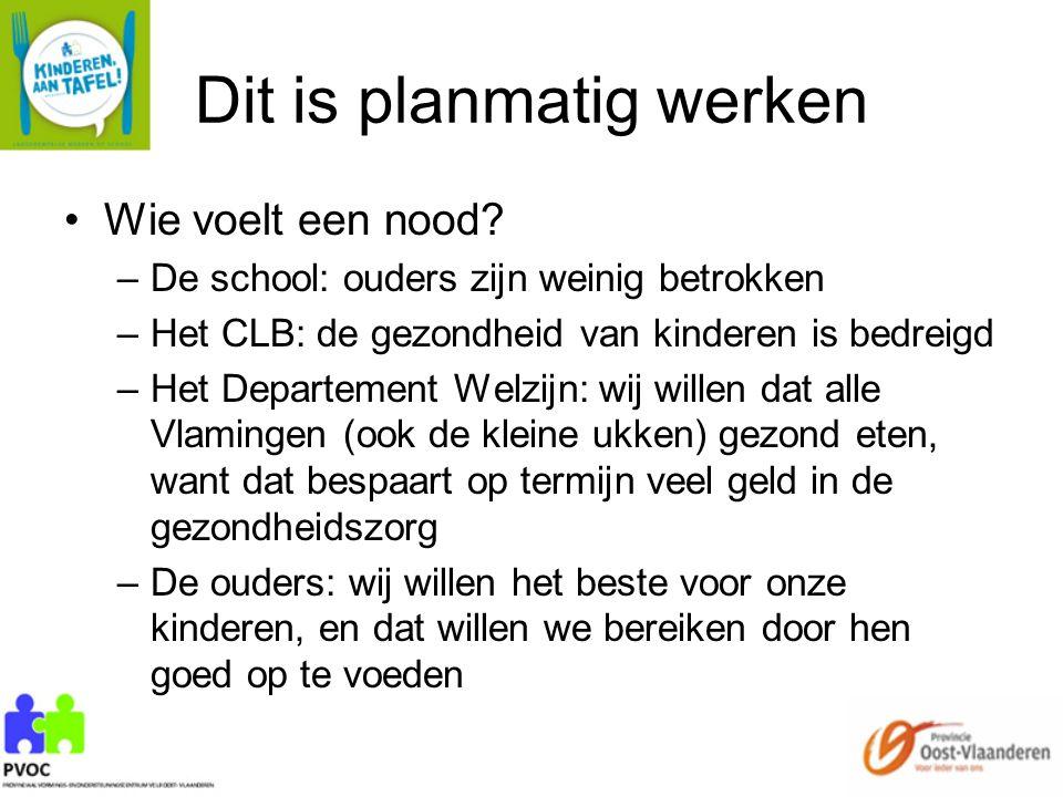 Dit is planmatig werken Wie voelt een nood? –De school: ouders zijn weinig betrokken –Het CLB: de gezondheid van kinderen is bedreigd –Het Departement