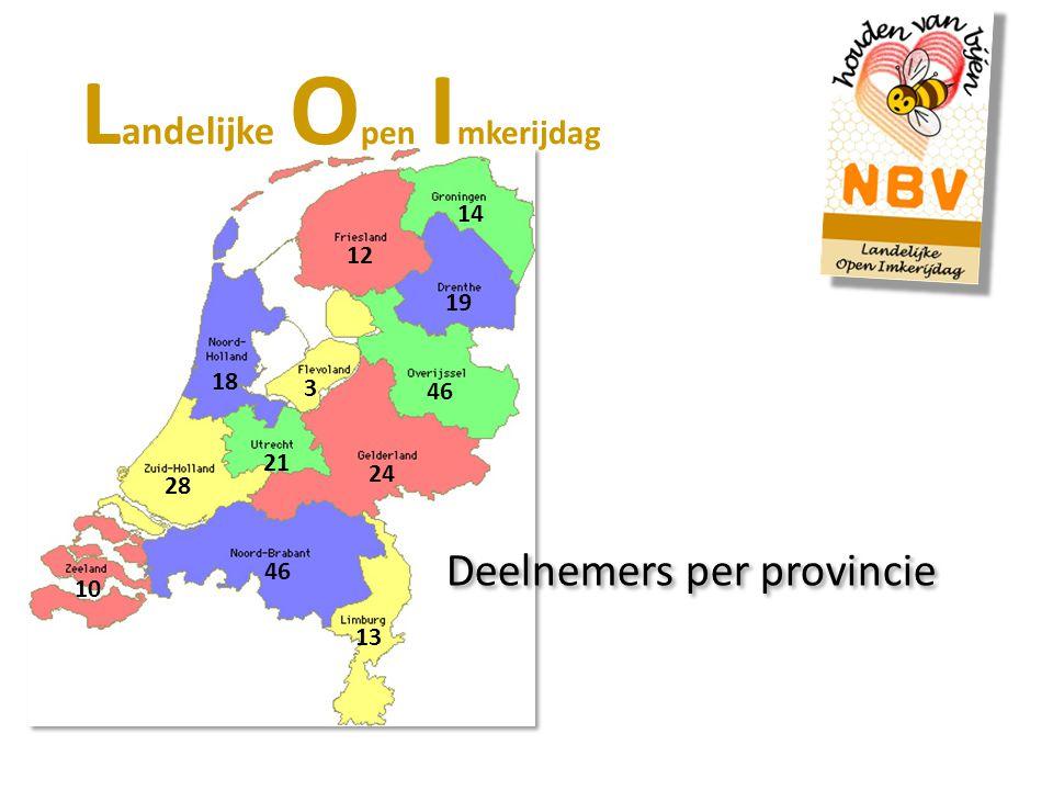 L andelijke O pen I mkerijdag Deelnemers per provincie